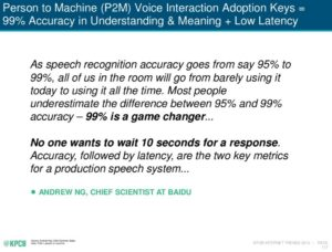 Improving voice recognition